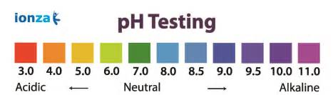 ph color chart ph and de acidification of our
