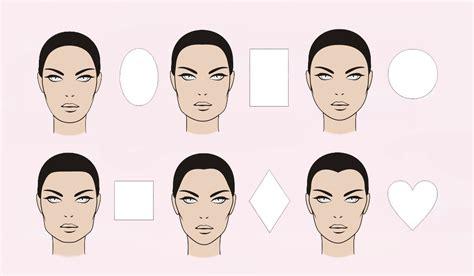 pictures of face shapes women 4 questions pour connaitre sa forme de visage cola s hood