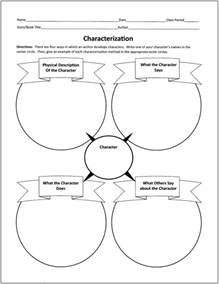 biography graphic organizer for elementary new calendar