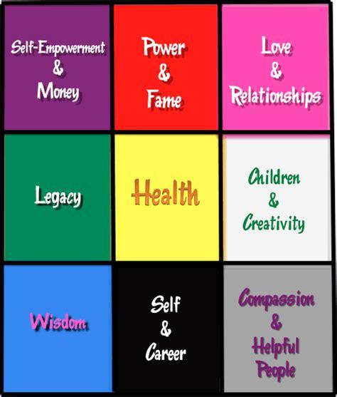 feng shui tao of heaven and earth white shaman blog feng shui to empower your life feng shui basics the
