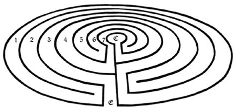 Labyrinth Outline by Labyrinth Building By Marty Cain