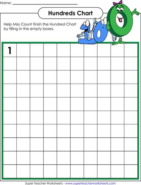 printable empty hundreds chart blank 100 chart related keywords blank 100 chart long