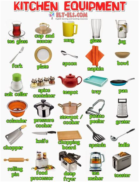 kitchen tools and equipment the kitchen clipart kitchen supply pencil and in color