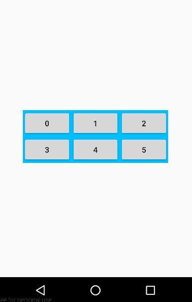 java layout kullanimi android gridlayout kullanımı android dersleri mobilhanem