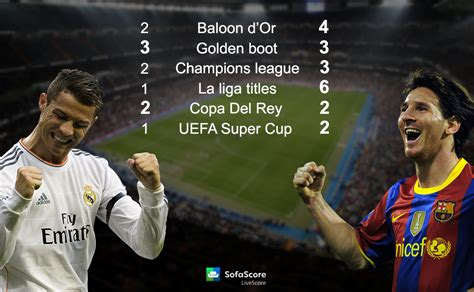 messi vs ronaldo best goals the other side of el clasico goals fouls dives fights