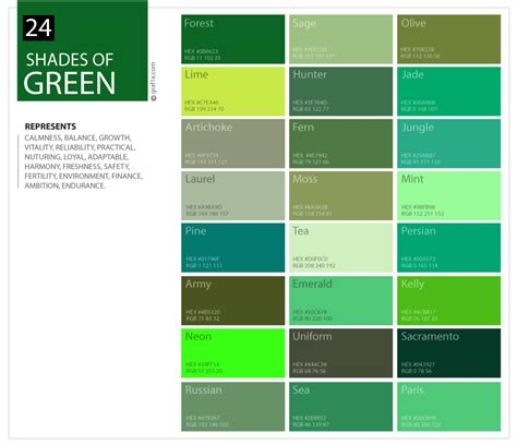 types of green color 24 shades of green color palette graf1x