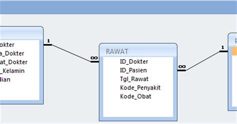 membuat relasi database di xp cara membuat relasi antar tabel database berbagi ilmu
