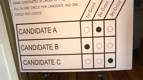 ranked choice voting  maine    presidential election