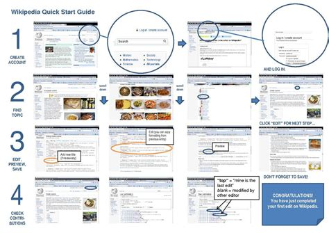 start guide template file start guide pdf wikimedia commons