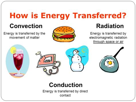 how is energy as heat transfer ppt