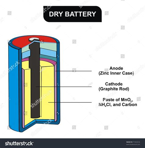 diagram of battery cell vector battery diagram stock vector 71553316