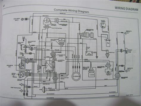 diagrams 875667 royal enfield 350 wiring diagram royal