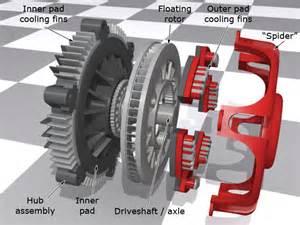 Disc Brake System Design Car Bibles The Brake Bible