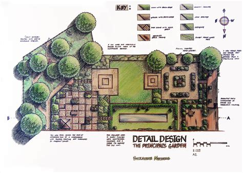 English Garden Design Plans Herb Designs Pdf Best Pictures Layout Of Garden