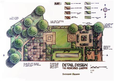 Landscaping: Garden Design Uk Small Yard Landscaping Ideas