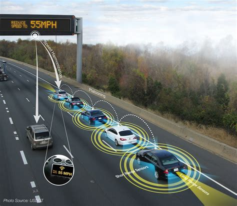 Connected Car Technology Pdf File Platooning Back 022414 Notpye Jpg Wikimedia