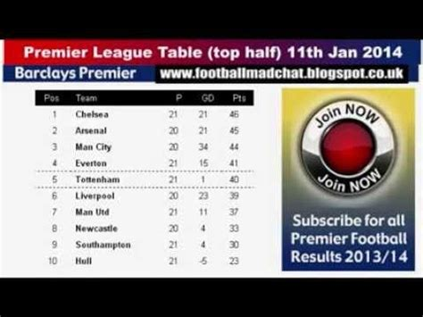 epl table january 2014 barclays premier league results 11th jan 2014 premier