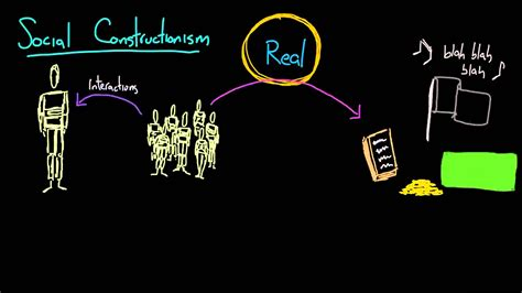 Reality Of Social Construction social constructionism