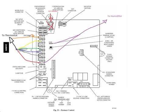 ducane furnace wiring diagram for humidifier tempstar