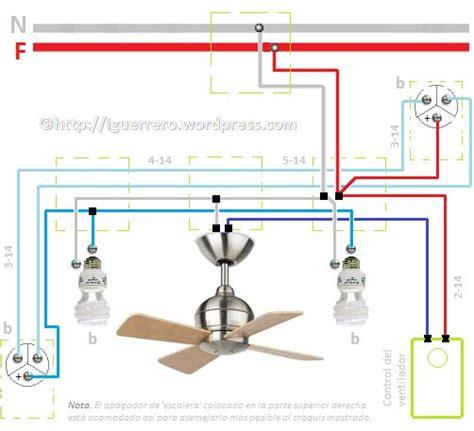 led lentypen 225 besten elektrik bilder auf elektrotechnik