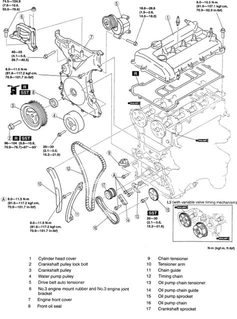 Mazda 3 and 6 2002-04 Timing Chain 1 Repair Guide - AutoZone