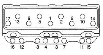 what is the bolt placement for a chevy 350 small bloc