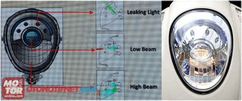 Lu Projector Honda Scoopy penjelasan fitur headl projector