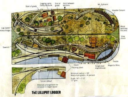 ho layout guide montreno guide ho scale model train layouts with waterfront