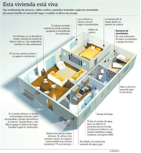 imagenes de viviendas inteligentes casas inteligentes la tecnologia del futuro taringa