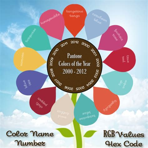 pantone color of the year hex 28 best images about color color trends on paint colors pantone color and color