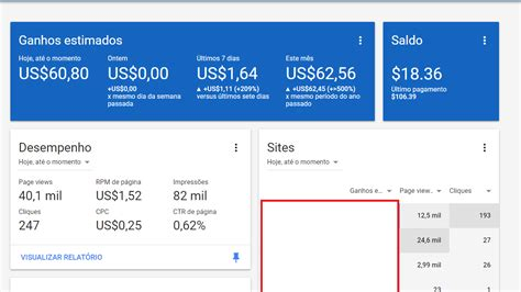 adsense earnings 2017 my site went viral but my adsense earnings are sh t
