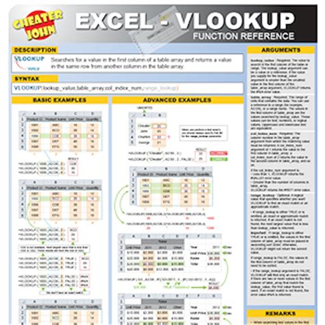 excel vlookup examples and function reference free