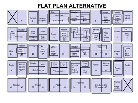 flat plan flat plan alternative