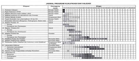 Manajemen Farmasi Industri By Bambang Priambodo pengertian dan jenis jenis validasi bambang priyambodo s
