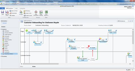 crm workflow diagram dynamics crm 2013 new process features why do i need bpm