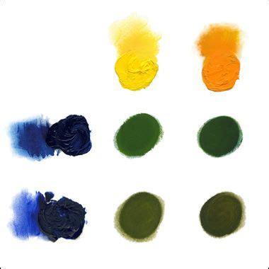 25+ best ideas about mixing paint colors on pinterest
