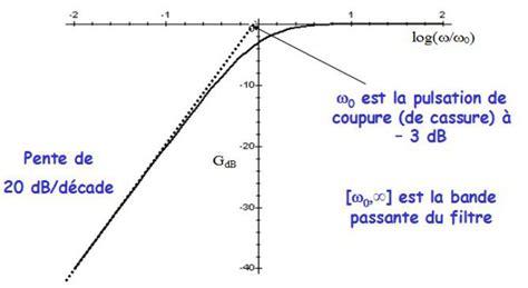 diagramme de bode filtre passe haut premier ordre un mooc pour la physique filtrage 233 aire