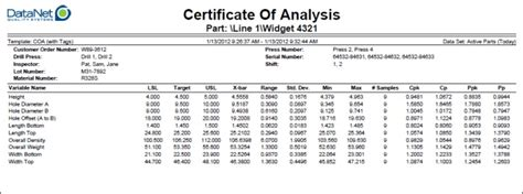 Datanet Quality Systems Knowledgebase Certificate Of Analysis Report With Tag Values Certificate Of Analysis Template