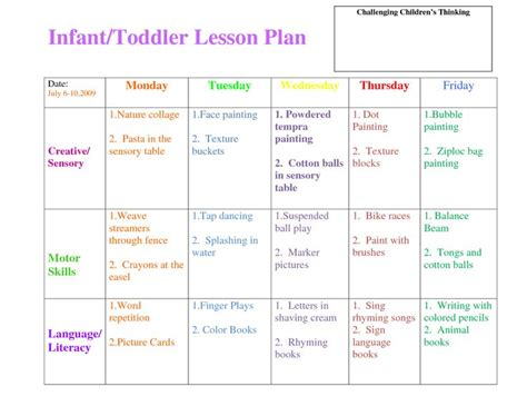 Montessori Lesson Plan Template by 95 Best Toddler Curriculum Images On Lesson