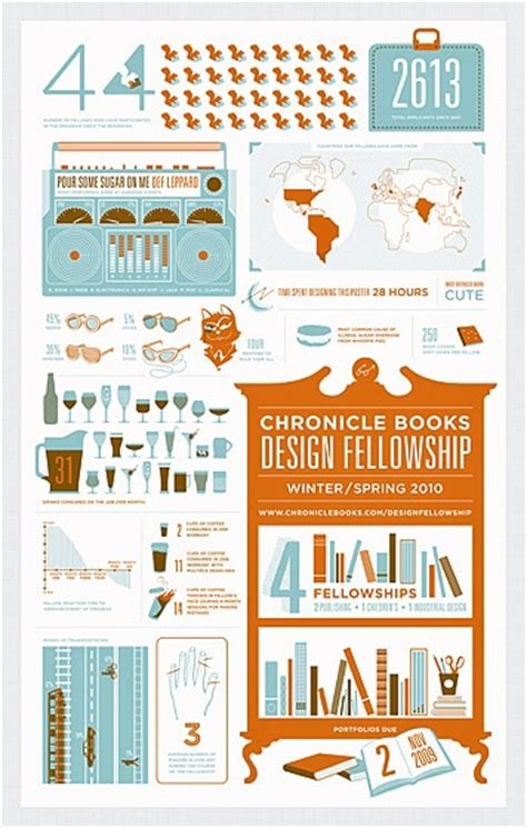 design poster information an informative poster for chronicle books when