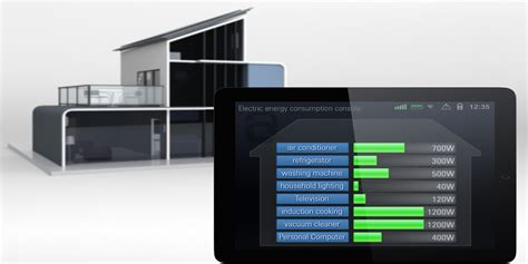 smart homes home automation systems shack home