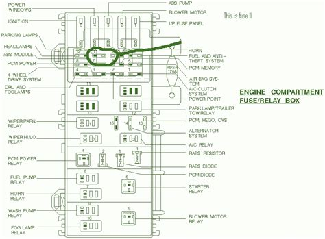 1998 Ford Explorer Fuse Panel Diagram