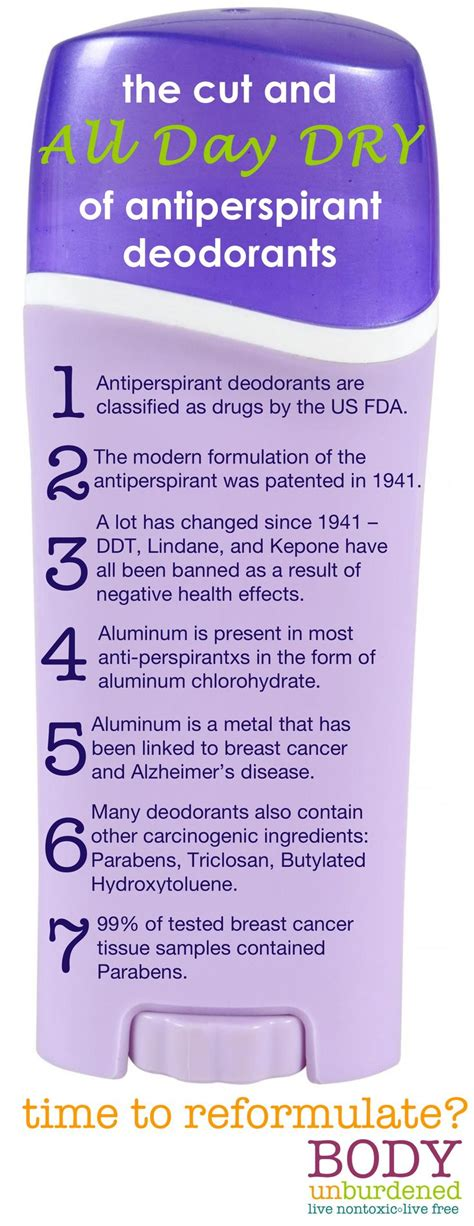 Symptoms Of Deodorant Detox by 1000 Images About Breast Cancer Awareness On
