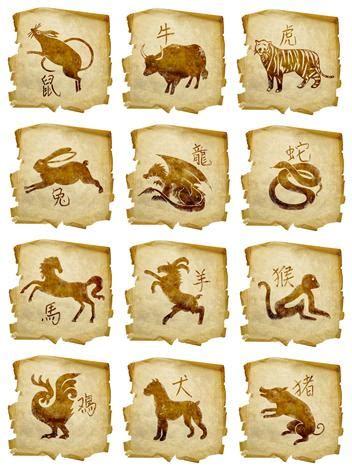 Calendario Chino Animales Compatibilidad 24 Junio 2010 La Astroloia Y Tu