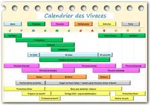le jardinage en d 233 cembre le calendrier du jardin