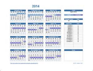 Menstruation Calendar Menstrual Cycle Calendar And Period Tracker