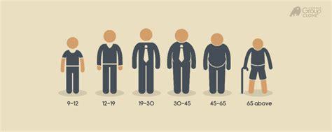 age group sectionals age group sectionals hotteen sex pic