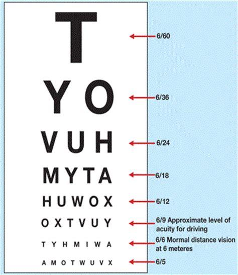 printable snellen eye chart uk snellen chart patient uk snellen charts ayucar com