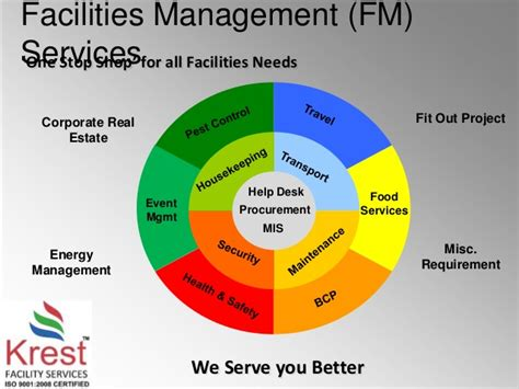 service facilities krest facilities management services