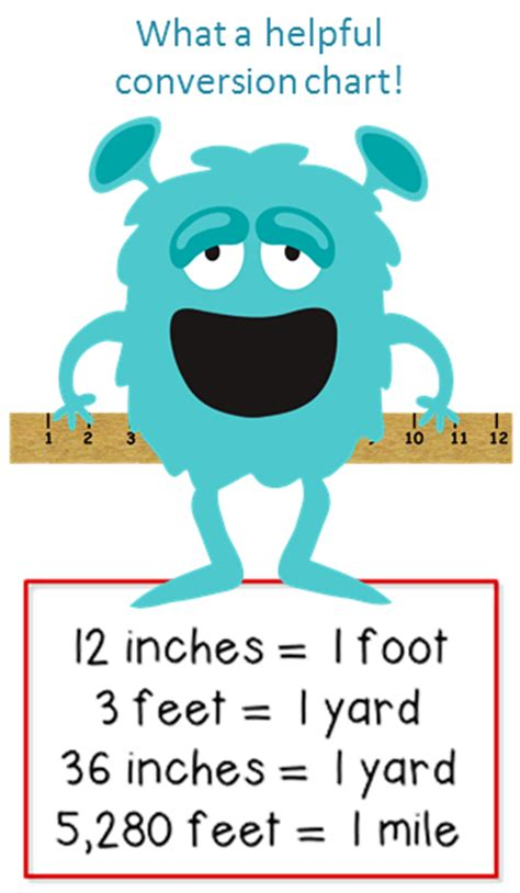 How Many In In A Yard Bloggerific Measurement Conversion